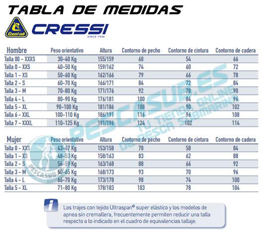 Tallas de trajes - Pescasub.es
